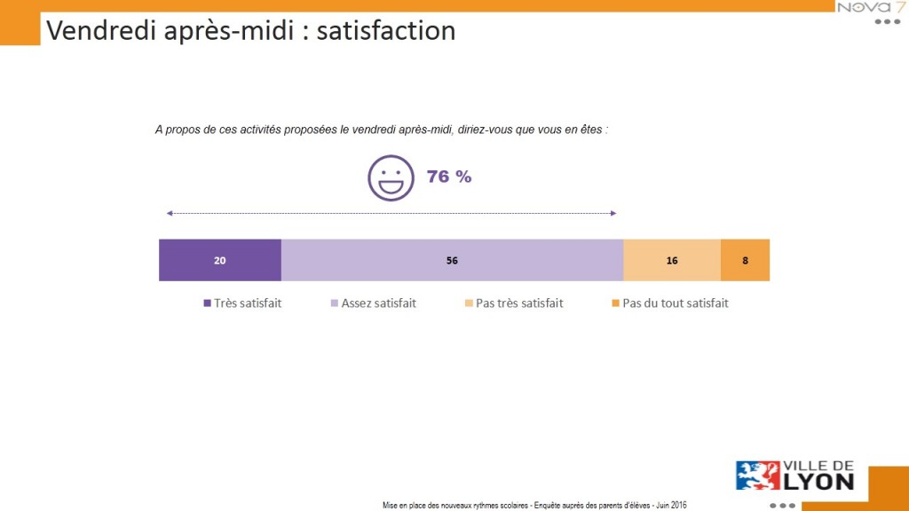 satisfaction familles rrs